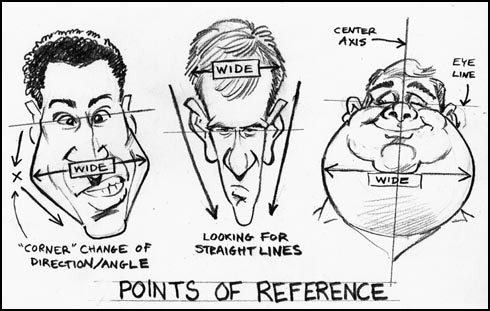 How To Draw Caricatures Hair